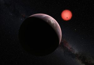 Trappist and it's three planets